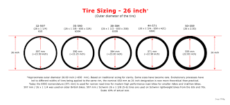 how to mere a bike tire
