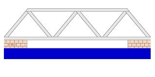 compression force diagram. compression force diagram o
