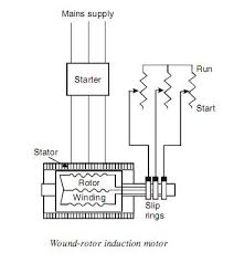 showing post media for wound rotor induction motor symbol wound rotor induction motor jpg 353x395 wound rotor induction motor symbol