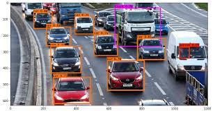 yolo framework object detection using