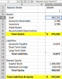 Components Of Income Statement Fascinating Startup Financial Modeling Part 44 The Balance Sheet Cash Flow