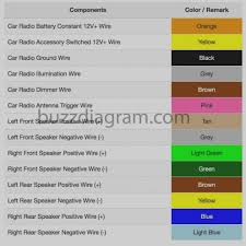 best of aftermarket radio wiring harness color code for 2000 sonoma aftermarket stereo wiring harness color codes images aftermarket radio wiring harness color code for 2000 sonoma 2002 gmc audio wire car stereo