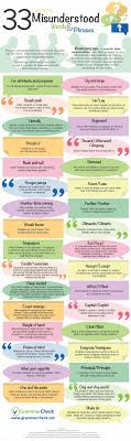 33 Common Words Phrases You Might Be Saying Wrong Infographic