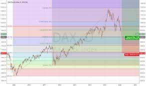 Trader Lukas Gargulak Trading Ideas Charts Tradingview