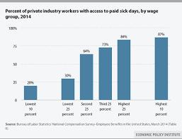 Us Wage Stagnation In Nine Charts Alejandro Valle Baeza