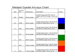 55 Exhaustive Oral Airway Size Chart