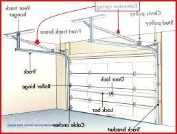 replace garage door spring excellent garage doors springs door doors inspiration of