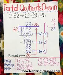 long division anchor chart division strategies for 5th grade teaching with jennifer