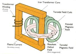 48 best tokamak images on pinterest nuclear energy, physics and Reactor Transformer Wiring Diagram nuclear energy, electrical engineering, einstein, physics, techno, inventions, solar, electronics, board Step Down Transformer Wiring Diagram