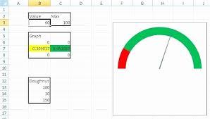 Excel Dashboard Gauges Free Download New Excel Dashboard