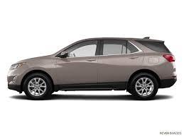 Used 2019 Chevrolet Equinox For Sale In Petaluma 3gnaxuev7kl112125