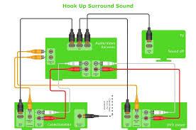 basic wiring surround sound setup wiring diagrams schematics a diagram for hooking up surround sound to a satellite receiver for tv surround sound wiring