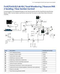 viewing a thread consolidation of monitors to new system help? Raven 440 Wiring Pin Outs Raven 440 Wiring Diagram #11