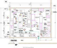 Small Commercial Kitchen Layout Restaurant Kitchen Layout Ideas Kitchen Layout Restaurant
