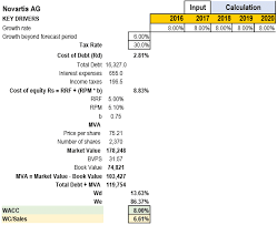 Dcf Valuation Example Explaining The Dcf Valuation Model With A Simple Example