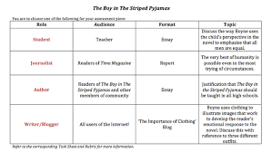 englishmsgrear the boy in the striped pyjamas screen shot 2015 03 09 at 5 51 30 pm png