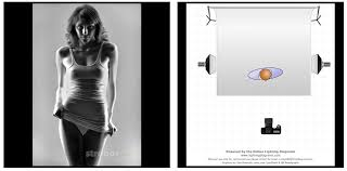 light schemes for studio photography all pins from s