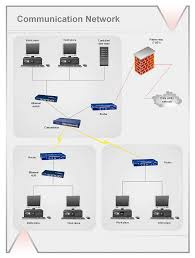 diagram a network with network diagram tool, network design tool best home network setup 2017 at Solution Home Wired Network Diagram
