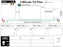 lesson plans sheet the 5 minute lesson plan series teachertoolkit