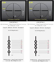 Bdc Chart For Nikon Scopes Bdc Rifle Scopes Guntoters