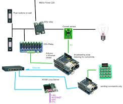 relay any obvious problems this diy home automation enter image description here
