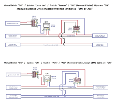 trailer wiring diagram with reverse light fresh ford f250 wiring ford trailer plug wiring diagram trailer wiring diagram with reverse light fresh ford f250 wiring