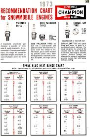 Faithful Champion Spark Plugs Gap Chart Ngk Iridium Plug Gap