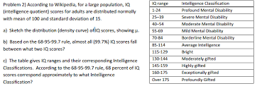 Standard Iq Chart Solved According To Wikipedia For A Large Population Iq