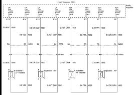 1999 oldsmobile cutlass radio wiring diagram vehiclepad 1971 oldsmobile alero looking for wiring diagram for 2003 olds