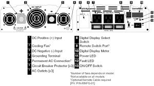vertamax 1500 watt 12v battery power inverter dc to ac car, rv 1500 Watt Power Inverter Wiring Diagram vertamax 1500 watt 12v battery power inverter dc to ac car, rv, solar, rv, 1500 watt power inverter circuit diagram