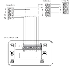 two stage furnace and air conditioner decorations from the fireplace Ac Wiring To Furnace faqs for ecobee smart si smart wifi thermostats by ecobee two stage furnace and air conditioner wiring ac unit to furnace