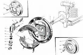 mg midget wiring diagram wiring diagram and fuse box Mg Midget 1500 Wiring Diagram 1979 mgb roadster wiring diagram mg midget mg midget 1500 wiring diagram