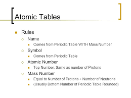 The Atom and the Periodic Table - ppt video online download