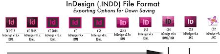 Indesign Chart Plugin Indesign Plugin Developers List A Listly List