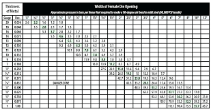 Sheet Steel Gauge Chart Latihanbasket Co