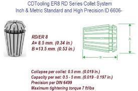 Er8 Rd Series Collets 019 Inch 5 Mm To 197 Inch 5 0 Mm Clamping Range Standard And High Precision Id 6606