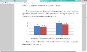 Решение экономической задачи по анализу продаж и дальнейшая её  Динамика показателей рентабельности ООО Евросеть Ретейл за 2012 2013 гг