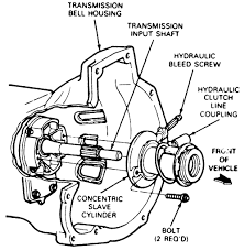 how to replace clutch slave cylinder ford f150 vehiclepad how hydraulic clutch hose ford truck enthusiasts forums