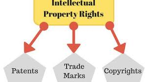 Difference Between Trademark Copyright Patent And Design Trademark V S Copyright V S Patent Company Registration