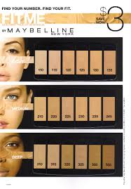 Product Review Maybelline Fit Me Foundation Range