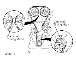 marks in addition pontiac grand prix 3800 v6 serpentine belt diagram 1989 ford probe serpentine belt routing and timing belt diagrams marks in addition pontiac grand prix 3800 v6 serpentine belt diagram