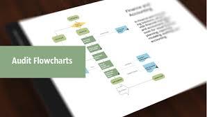 Basic Audit Flowchart Flowchart Examples Audit Flowchart