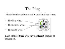 electrical wire colour code facbooik com Trailer Wiring Color Code trailer wiring color code diagram, north american trailers trailer wiring color code diagram