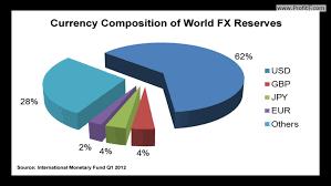 Understanding Liquidity In Forex Trading Profitf Website
