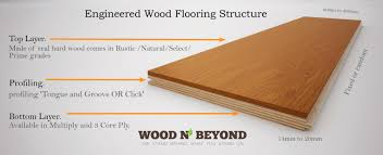 When Choosing Wooden Flooring Suitable For Under Floor Heating You May Well  Come Up Against Conflicting Advice. At Wood And Beyond, We Recommend Only  ...
