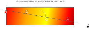 Do you really understand CSS linear-gradients? – Patrick Brosset ...