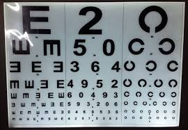 Eye Vision Chart Numbers Led Vision Chart View Specifications Details Of Vision