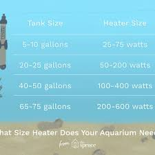 Freshwater Fish Tank Temperature Chart Aquarium Heater Size Guide
