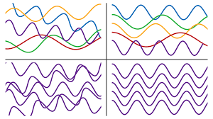 Coherent Sources Of Light Coherence Quantum Interactive