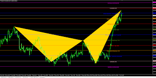 Xauusd Gold H4 Chart Overview And Trade Opportunity